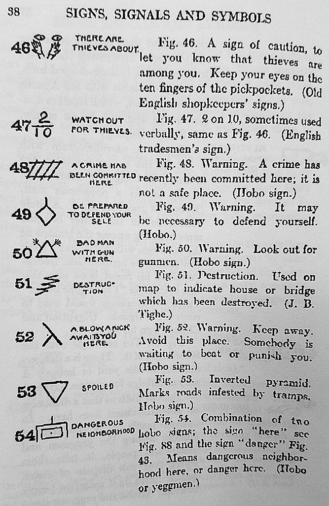 A Scouts Book of Signs Signals and Symbols